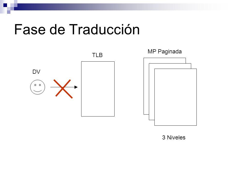 Fase de Traducción TLB MP Paginada 3 Niveles DV