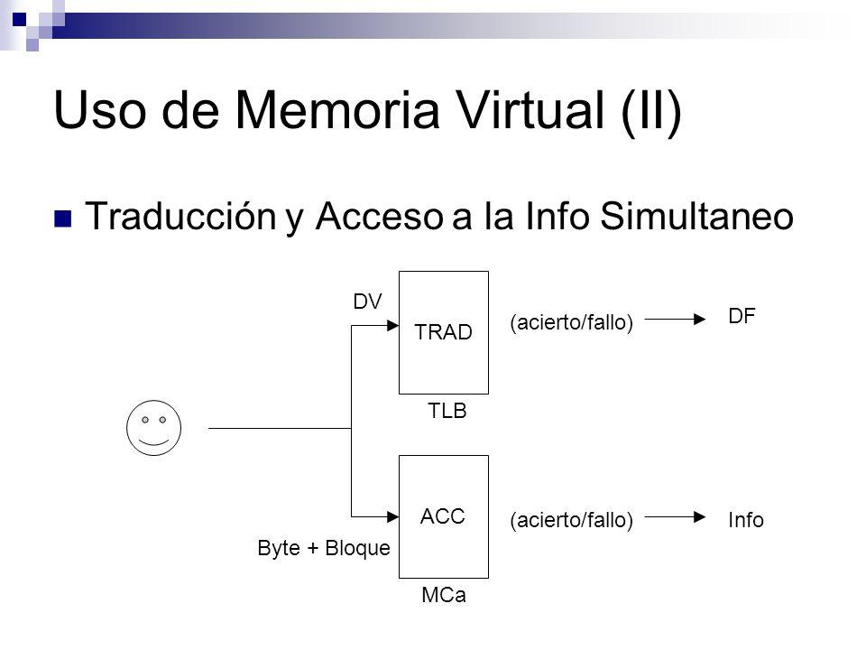 Uso de Memoria Virtual (II) Traducción y Acceso a la Info Simultaneo TRAD ACC TLB MCa (acierto/fallo) DV Byte + Bloque DF Info