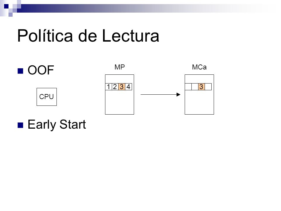 Buffer de escritura (III) CB, Op lectura y escritura MCaBuffer MP CPU 2 bloque2
