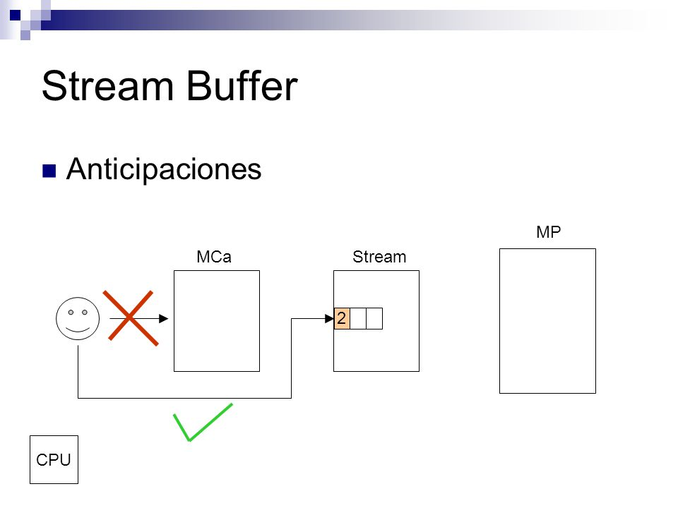 Stream Buffer Anticipaciones MCaStream MP CPU 2