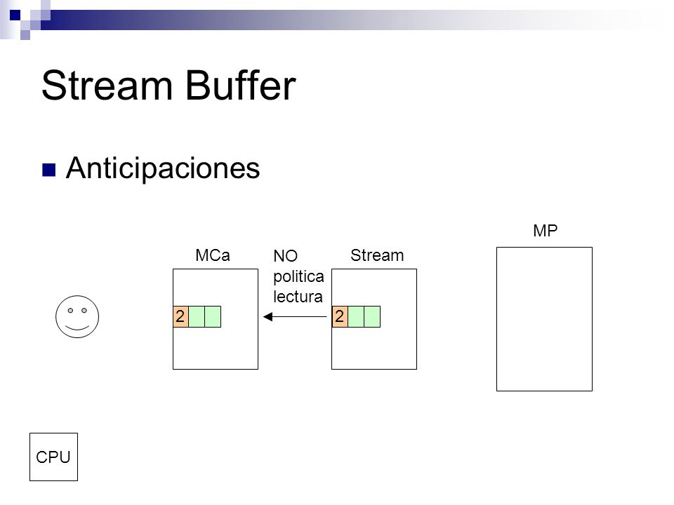 Stream Buffer Anticipaciones MCaStream MP CPU 2 NO politica lectura 2