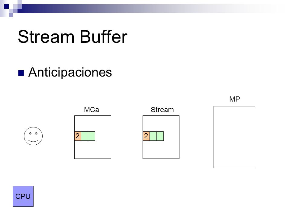 Stream Buffer Anticipaciones MCaStream MP CPU 22