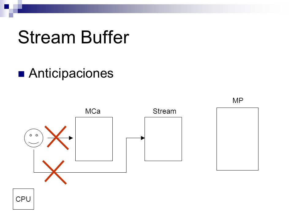 Stream Buffer Anticipaciones MCaStream MP CPU