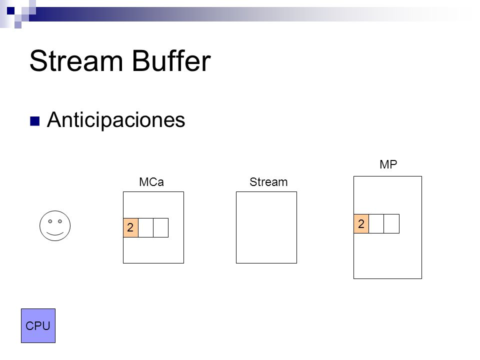 Stream Buffer Anticipaciones MCaStream MP CPU 2 2