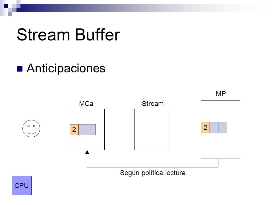 Stream Buffer Anticipaciones MCaStream MP CPU Según política lectura 2 2
