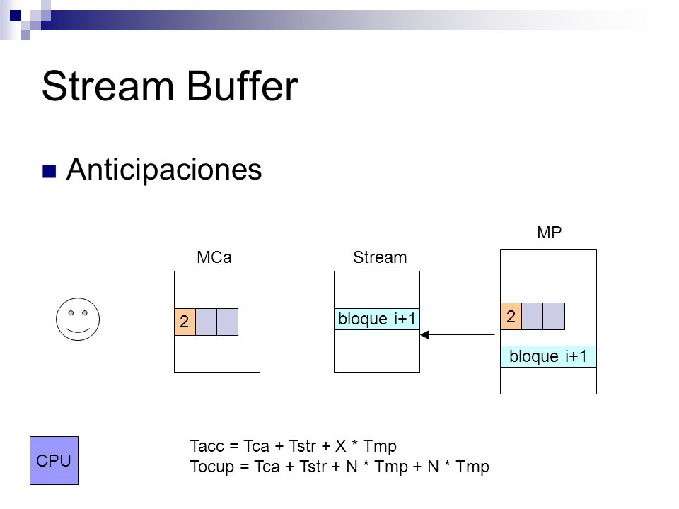 Stream Buffer Anticipaciones MCaStream MP CPU 2 2 bloque i+1 Tacc = Tca + Tstr + X * Tmp Tocup = Tca + Tstr + N * Tmp + N * Tmp
