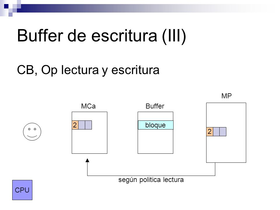 Buffer de escritura (III) CB, Op lectura y escritura MCaBuffer MP CPU 2 bloque2 según politica lectura