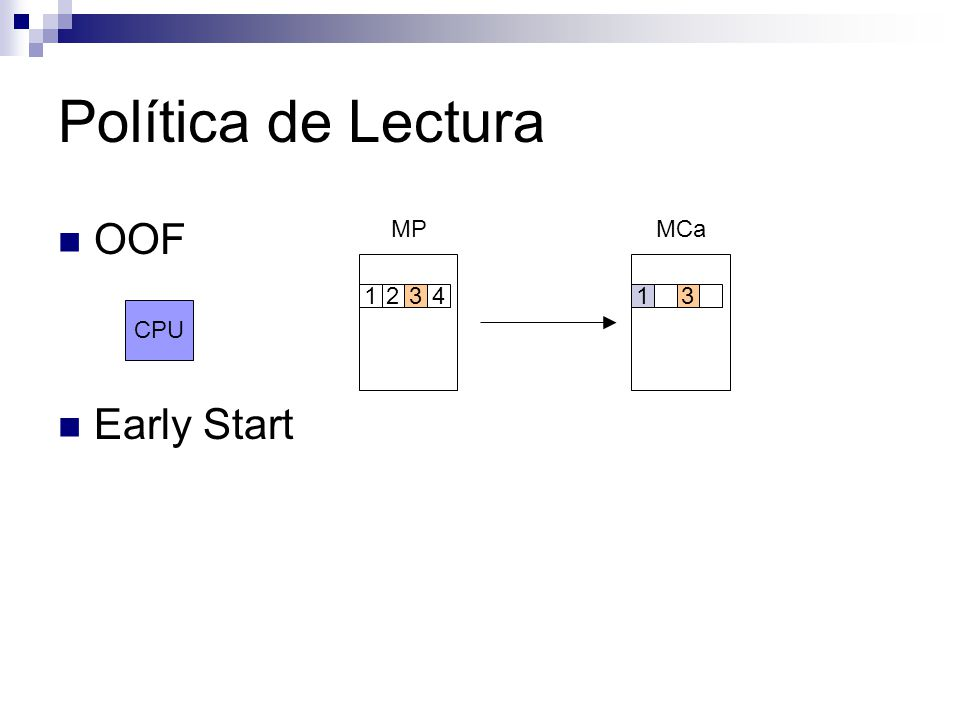 Buffer de escritura (III) CB, Op lectura y escritura MCaBuffer MP CPU 2 bloque2 Tacc = Tca + N * maximo (Tca,Buff) + X * Tmp Tocup = Tca + N * maximo (Tca,Buff) + N * Tmp + N * Tmp