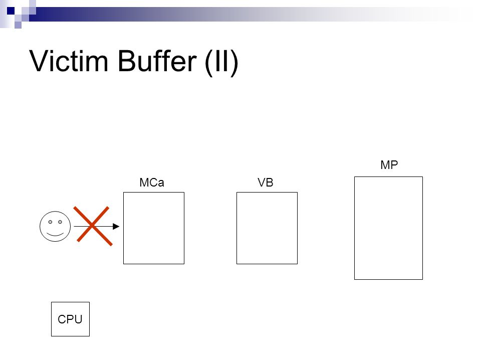 Victim Buffer (II) MCaVB MP CPU