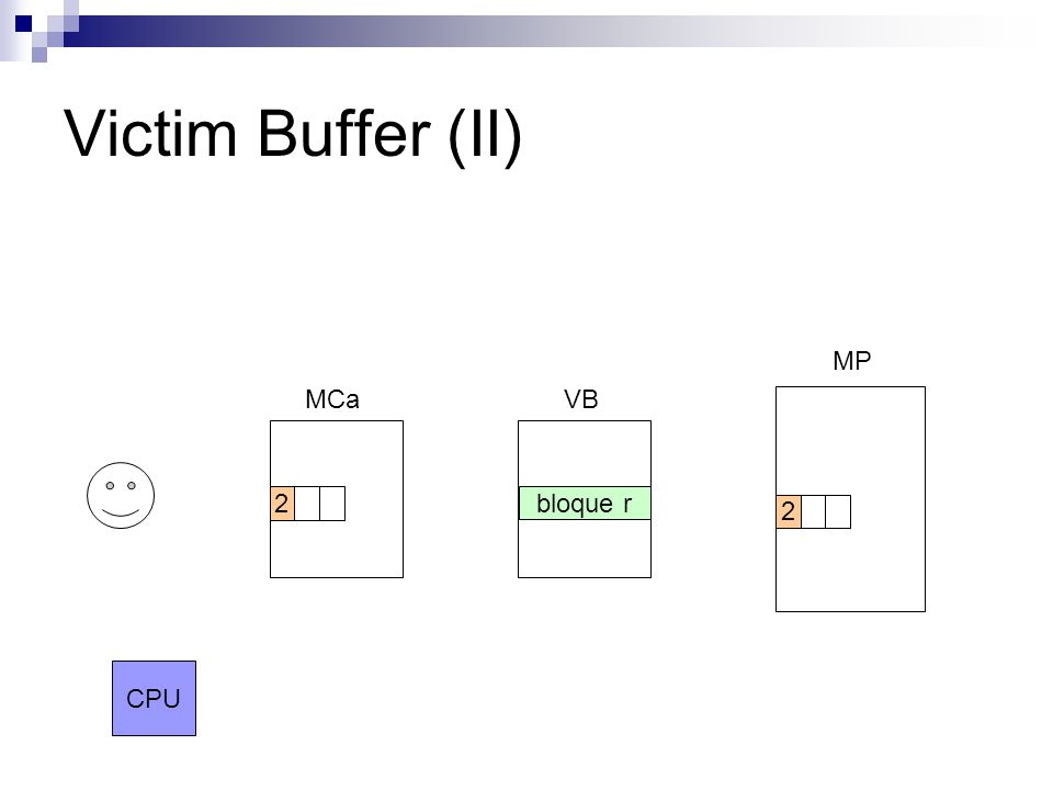 Victim Buffer (II) MCaVB MP 2 CPU 2 bloque r