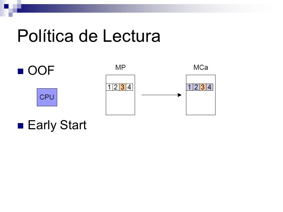 Lectura MCa Acierto Fallo MCa T = Tca MCa MP Segun Politica Lectura X reemplazo