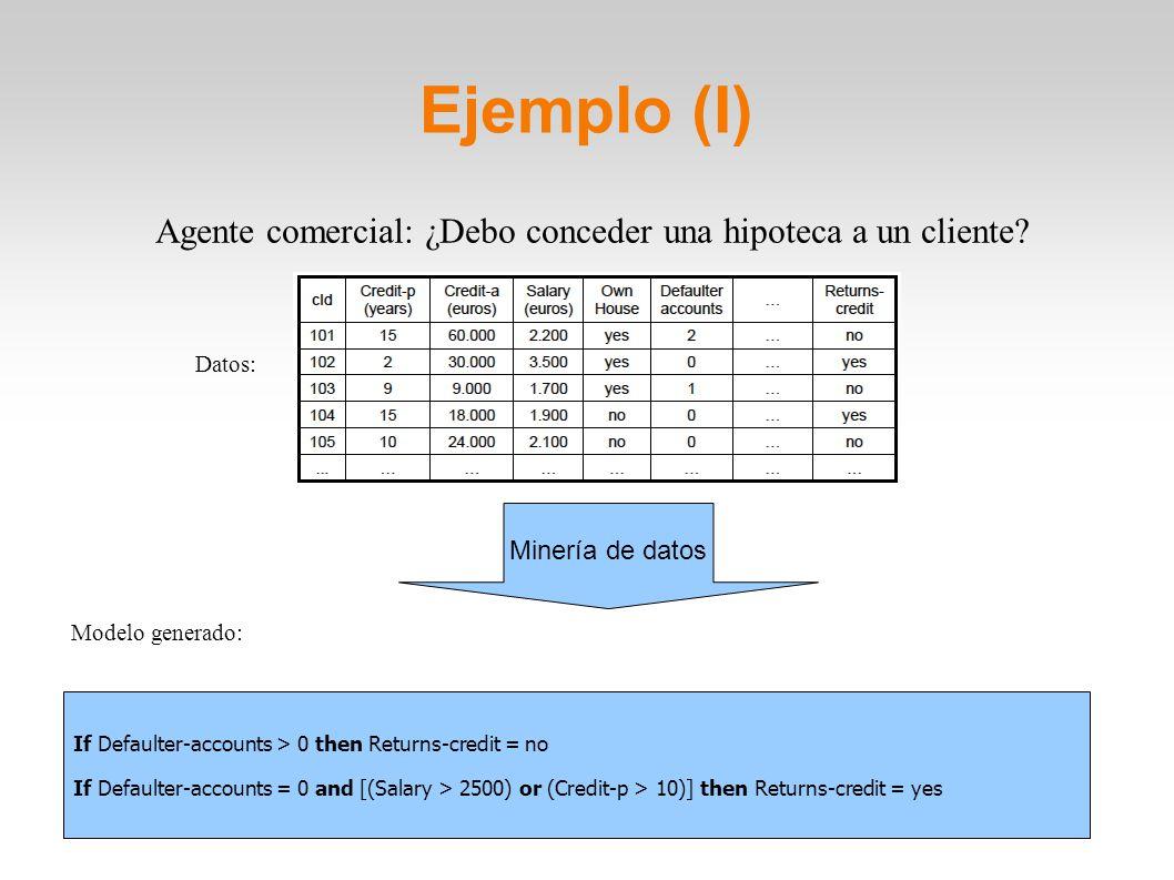 Ejemplo (I) Agente comercial: ¿Debo conceder una hipoteca a un cliente? Datos: Modelo generado: Minería de datos If Defaulter-accounts > 0 then Return
