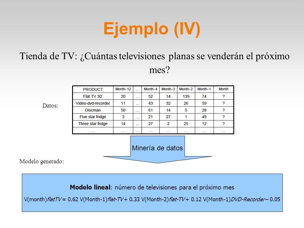Ejemplo (IV) Tienda de TV: ¿Cuántas televisiones planas se venderán el próximo mes? Datos: Modelo generado: Minería de datos Modelo lineal: número de