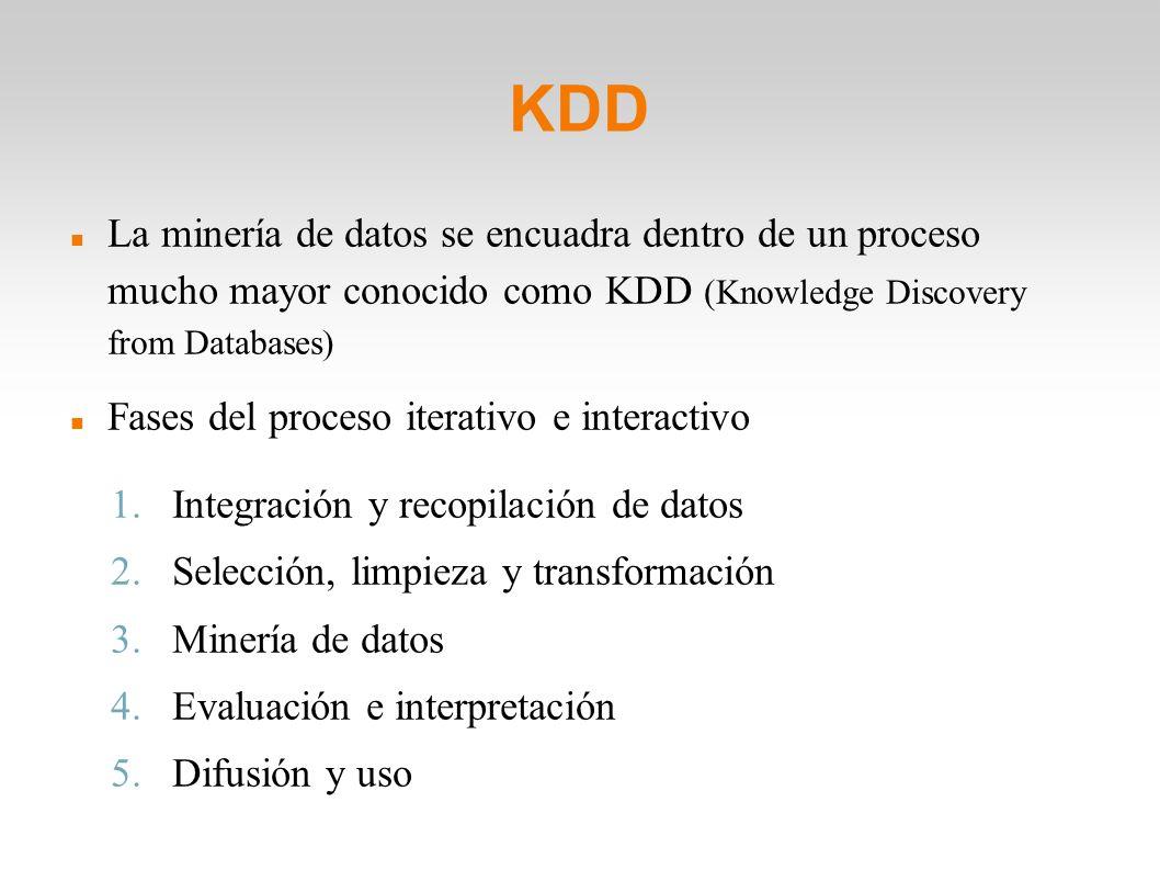 KDD La minería de datos se encuadra dentro de un proceso mucho mayor conocido como KDD (Knowledge Discovery from Databases) Fases del proceso iterativ