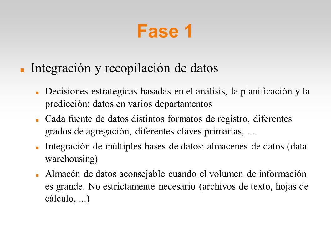 Fase 1 Integración y recopilación de datos Decisiones estratégicas basadas en el análisis, la planificación y la predicción: datos en varios departame