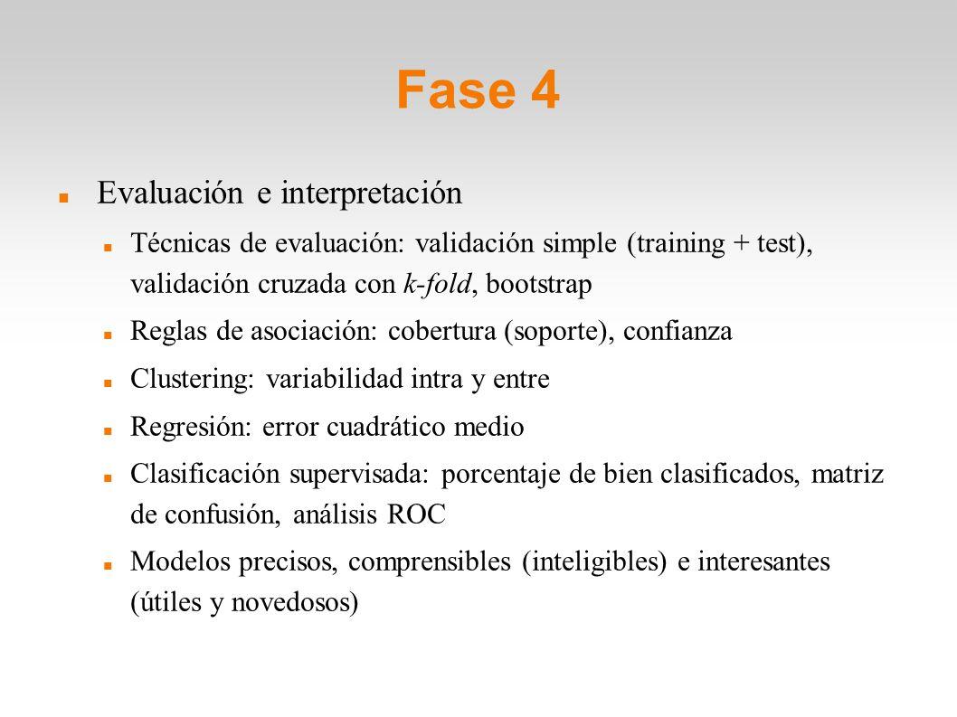 Fase 4 Evaluación e interpretación Técnicas de evaluación: validación simple (training + test), validación cruzada con k-fold, bootstrap Reglas de aso