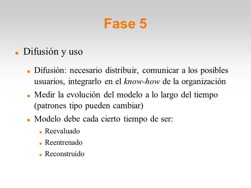 Fase 5 Difusión y uso Difusión: necesario distribuir, comunicar a los posibles usuarios, integrarlo en el know-how de la organización Medir la evoluci