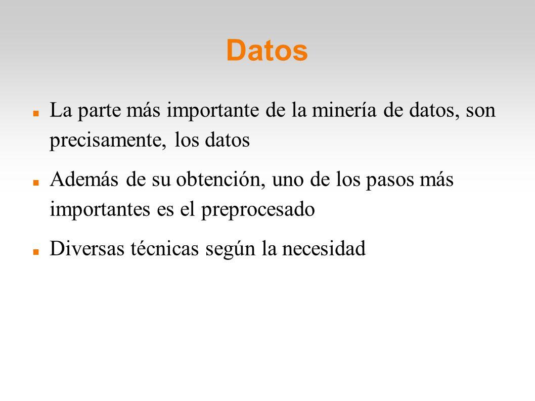 Datos La parte más importante de la minería de datos, son precisamente, los datos Además de su obtención, uno de los pasos más importantes es el prepr