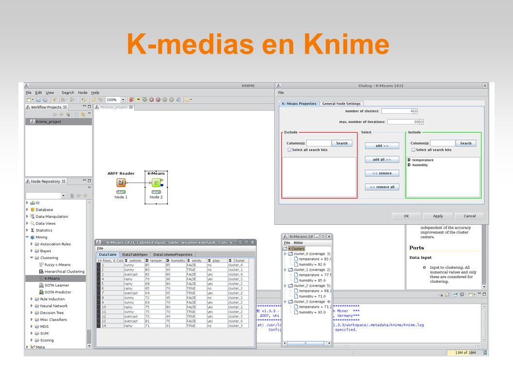 K-medias en Knime