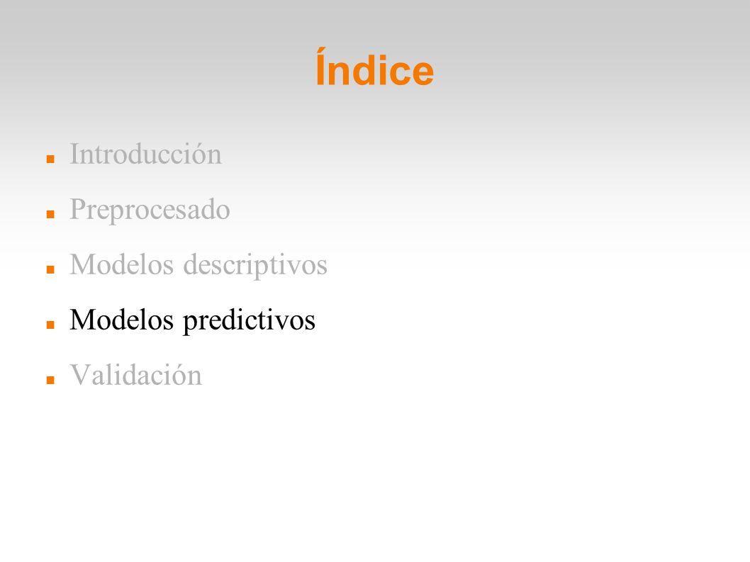 Índice Introducción Preprocesado Modelos descriptivos Modelos predictivos Validación