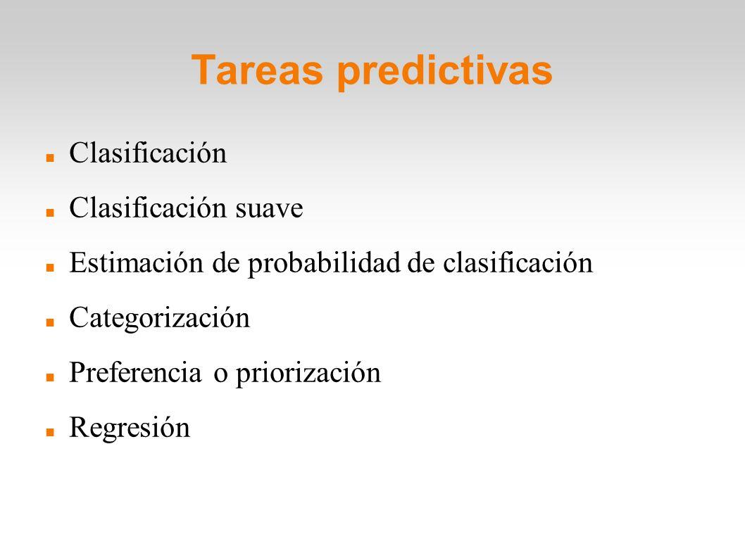 Tareas predictivas Clasificación Clasificación suave Estimación de probabilidad de clasificación Categorización Preferencia o priorización Regresión