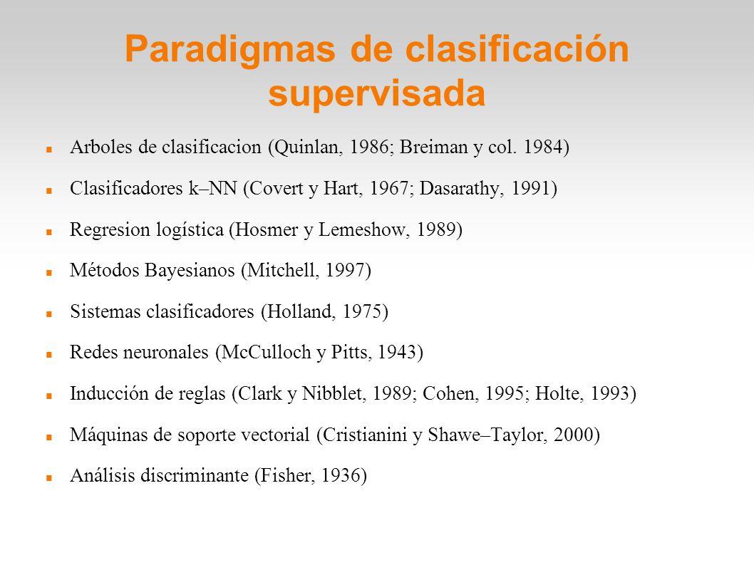 Paradigmas de clasificación supervisada Arboles de clasificacion (Quinlan, 1986; Breiman y col. 1984) Clasificadores k–NN (Covert y Hart, 1967; Dasara
