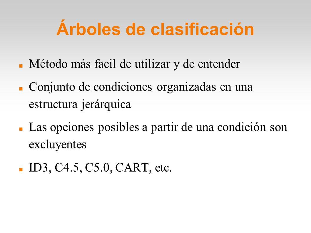 Árboles de clasificación Método más facil de utilizar y de entender Conjunto de condiciones organizadas en una estructura jerárquica Las opciones posi