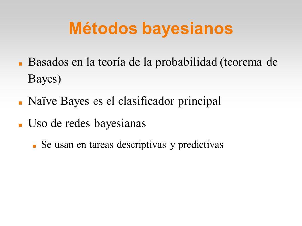 Métodos bayesianos Basados en la teoría de la probabilidad (teorema de Bayes) Naïve Bayes es el clasificador principal Uso de redes bayesianas Se usan