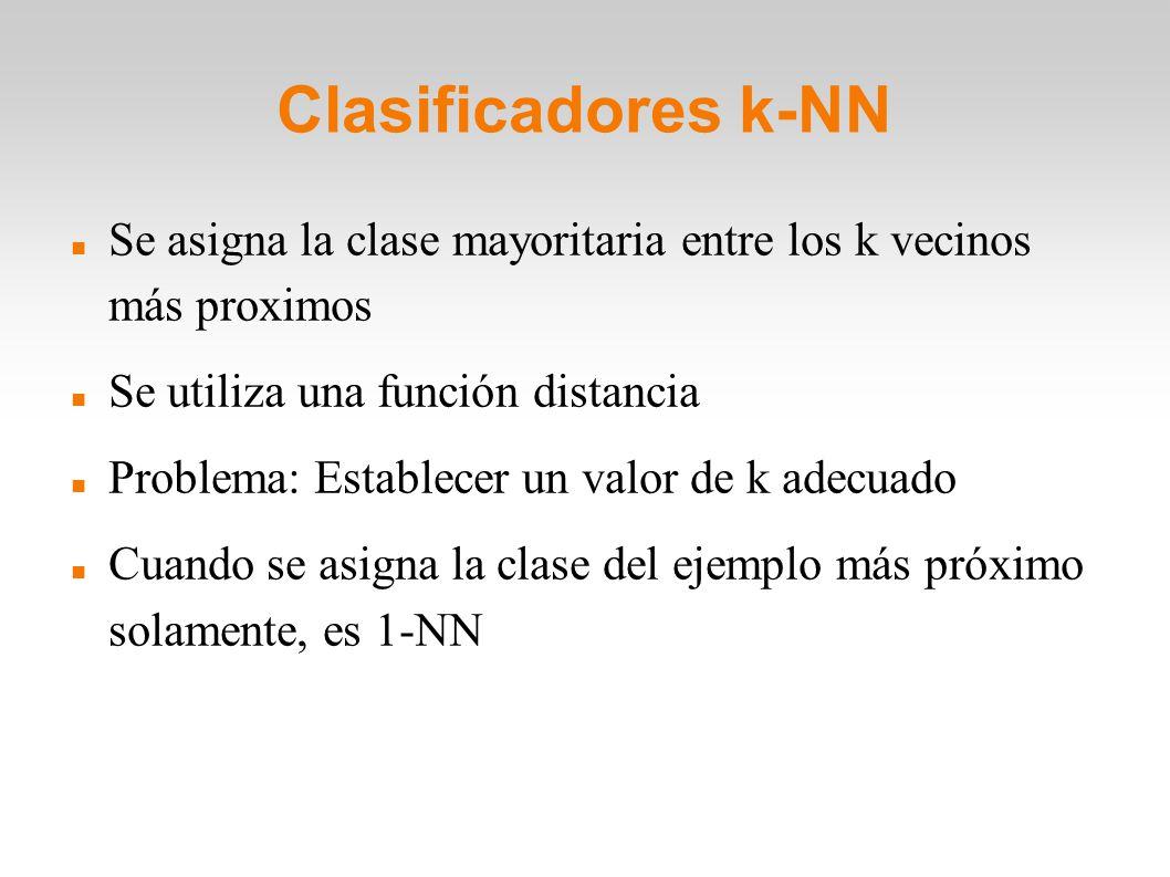 Clasificadores k-NN Se asigna la clase mayoritaria entre los k vecinos más proximos Se utiliza una función distancia Problema: Establecer un valor de
