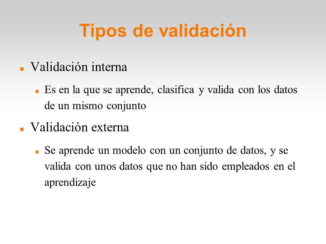Tipos de validación Validación interna Es en la que se aprende, clasifica y valida con los datos de un mismo conjunto Validación externa Se aprende un