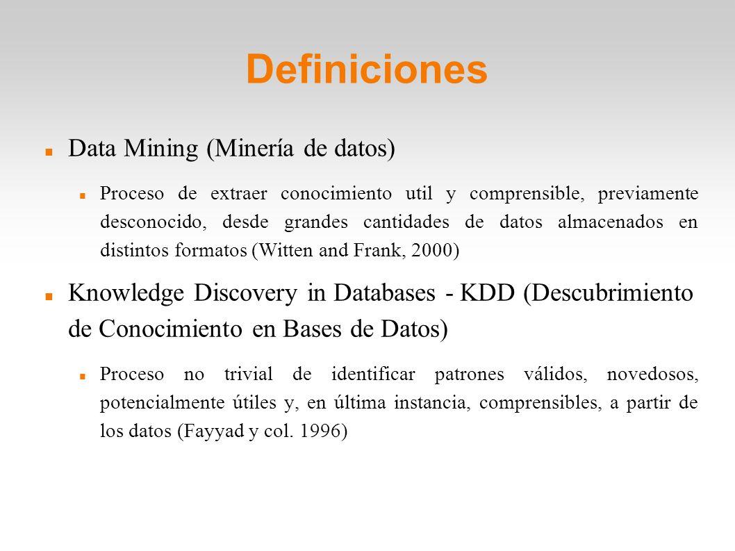 Definiciones Data Mining (Minería de datos) Proceso de extraer conocimiento util y comprensible, previamente desconocido, desde grandes cantidades de