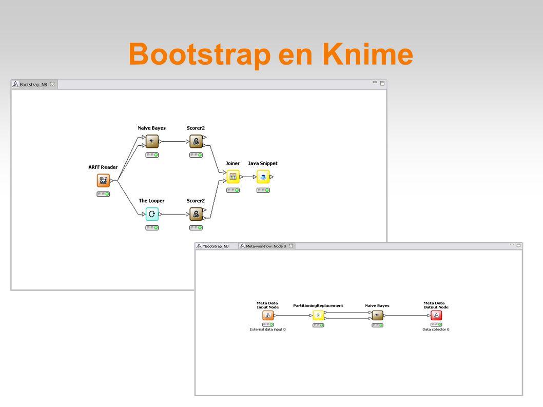 Bootstrap en Knime