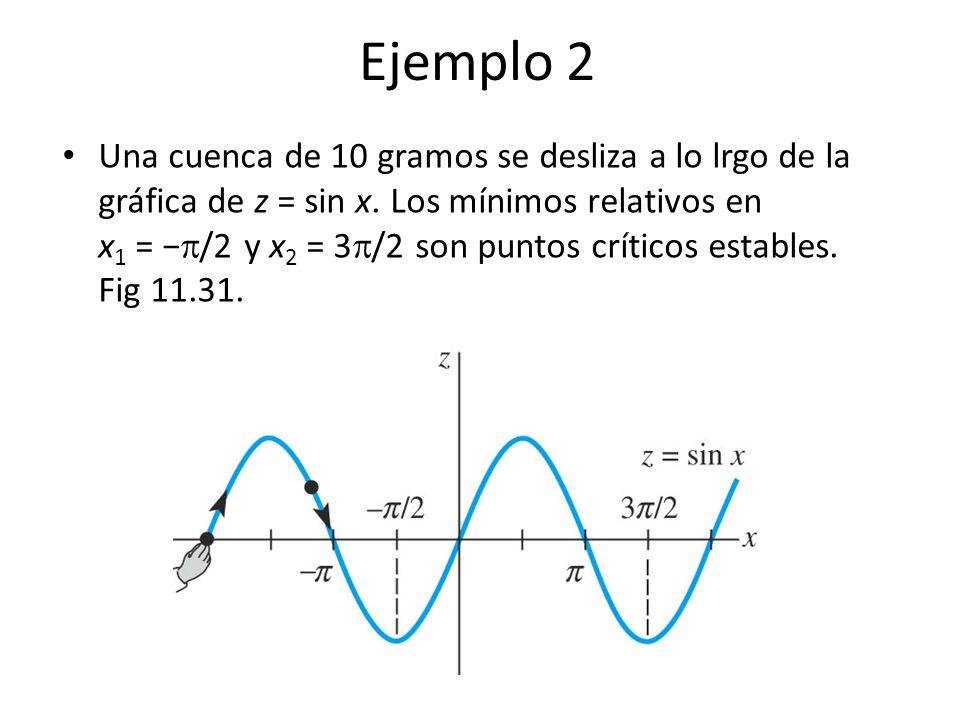 Ejemplo 2 Una cuenca de 10 gramos se desliza a lo lrgo de la gráfica de z = sin x.