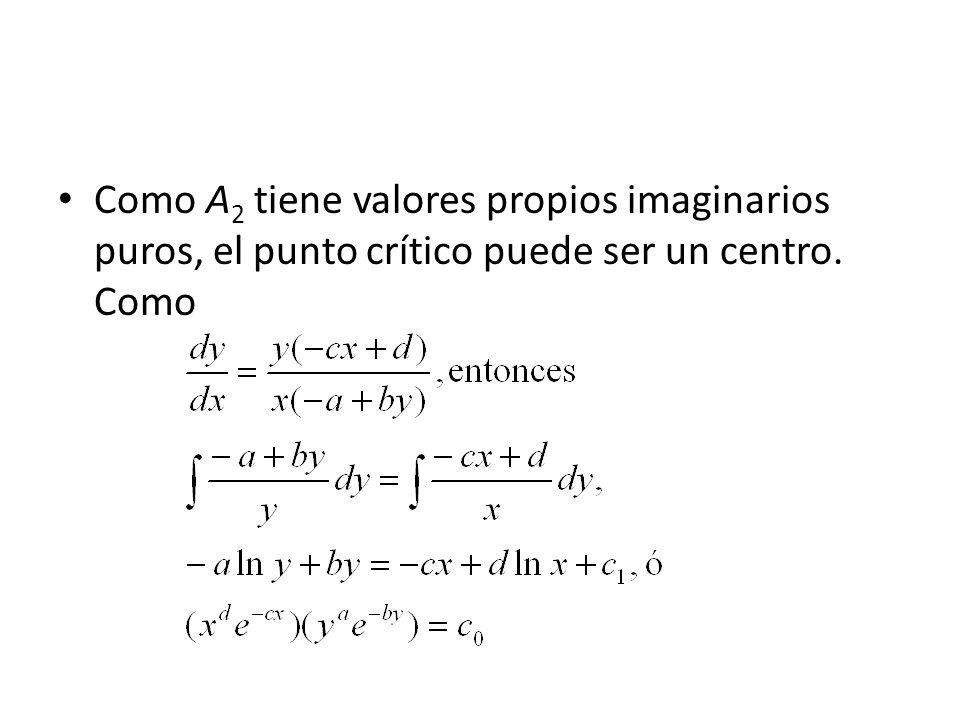Como A 2 tiene valores propios imaginarios puros, el punto crítico puede ser un centro. Como