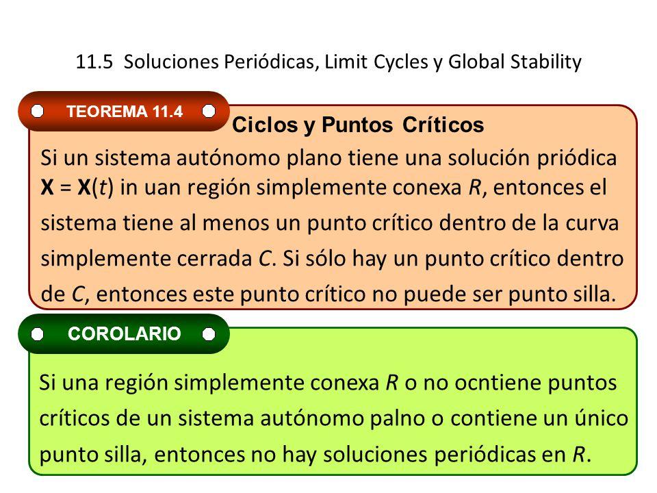 11.5 Soluciones Periódicas, Limit Cycles y Global Stability Si un sistema autónomo plano tiene una solución priódica X = X(t) in uan región simplemente conexa R, entonces el sistema tiene al menos un punto crítico dentro de la curva simplemente cerrada C.