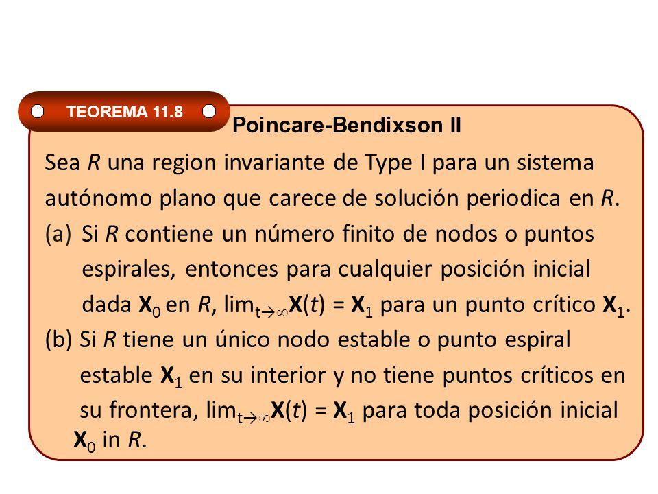 Sea R una region invariante de Type I para un sistema autónomo plano que carece de solución periodica en R.