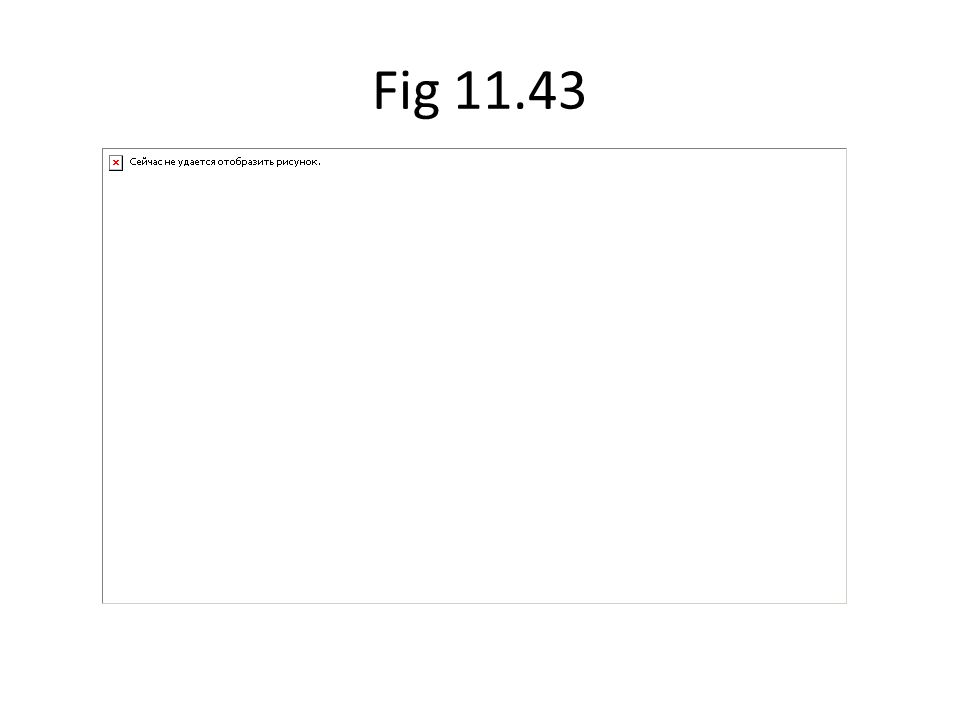 Fig 11.43