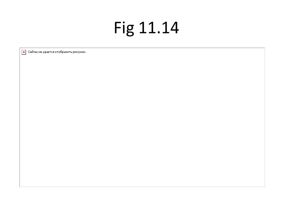 Fig 11.14