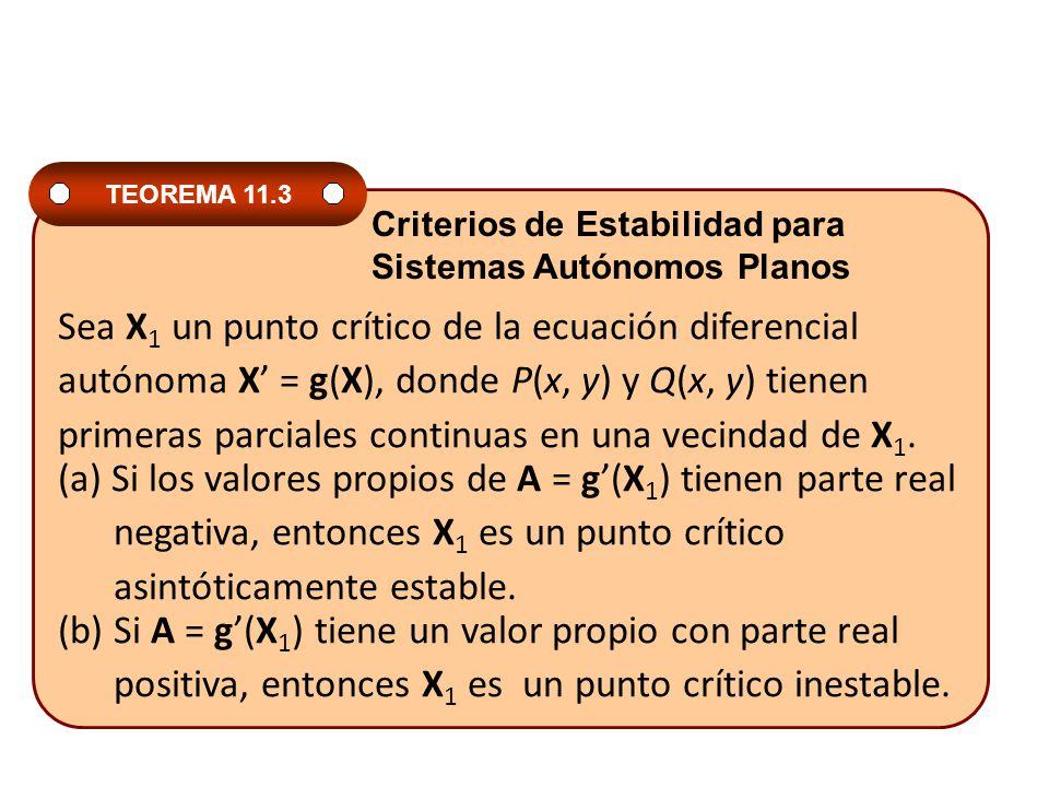 Sea X 1 un punto crítico de la ecuación diferencial autónoma X = g(X), donde P(x, y) y Q(x, y) tienen primeras parciales continuas en una vecindad de X 1.