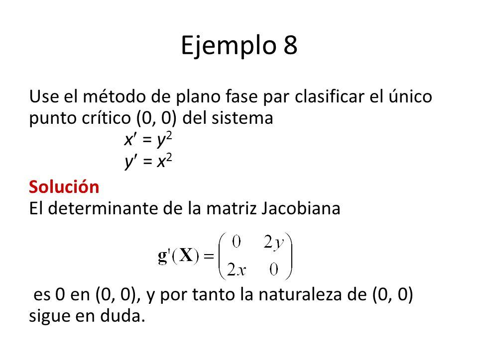Ejemplo 8 Use el método de plano fase par clasificar el único punto crítico (0, 0) del sistema x = y 2 y = x 2 Solución El determinante de la matriz Jacobiana es 0 en (0, 0), y por tanto la naturaleza de (0, 0) sigue en duda.
