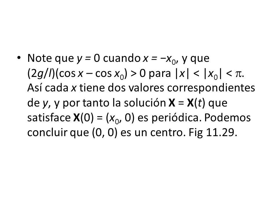 Note que y = 0 cuando x = x 0, y que (2g/l)(cos x – cos x 0 ) > 0 para |x| < |x 0 | <.