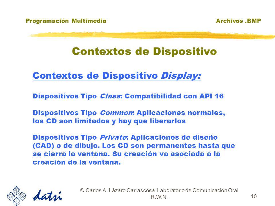 Programación MultimediaArchivos.BMP © Carlos A. Lázaro Carrascosa. Laboratorio de Comunicación Oral R.W.N. 10 Contextos de Dispositivo Display: Dispos