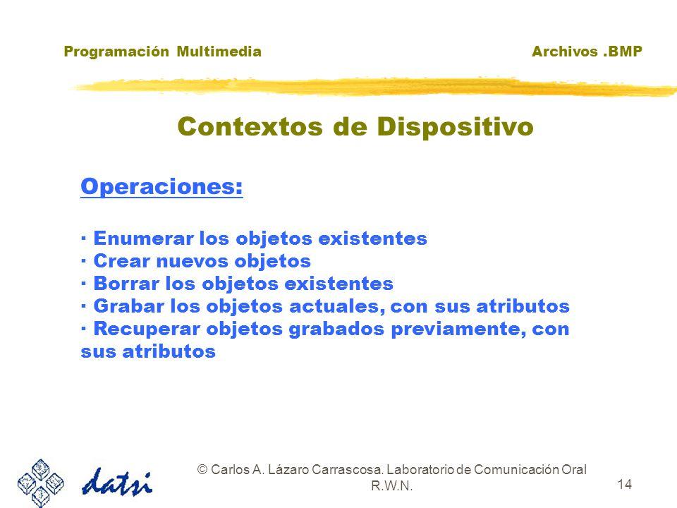 Programación MultimediaArchivos.BMP © Carlos A. Lázaro Carrascosa. Laboratorio de Comunicación Oral R.W.N. 14 Operaciones: · Enumerar los objetos exis