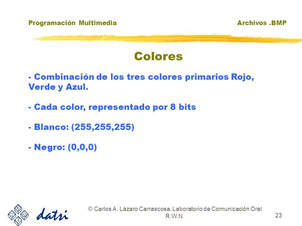 Programación MultimediaArchivos.BMP © Carlos A. Lázaro Carrascosa. Laboratorio de Comunicación Oral R.W.N. 23 - Combinación de los tres colores primar