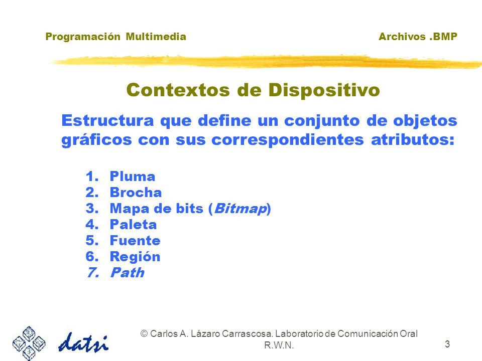 Programación MultimediaArchivos.BMP © Carlos A. Lázaro Carrascosa. Laboratorio de Comunicación Oral R.W.N. 3 Contextos de Dispositivo Estructura que d