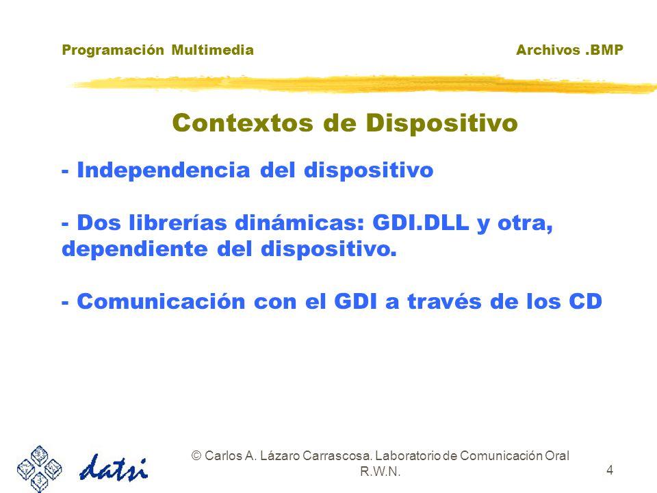 Programación MultimediaArchivos.BMP © Carlos A. Lázaro Carrascosa. Laboratorio de Comunicación Oral R.W.N. 4 - Independencia del dispositivo - Dos lib