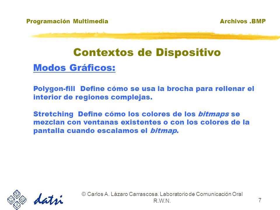 Programación MultimediaArchivos.BMP © Carlos A. Lázaro Carrascosa. Laboratorio de Comunicación Oral R.W.N. 7 Modos Gráficos: Polygon-fill Define cómo