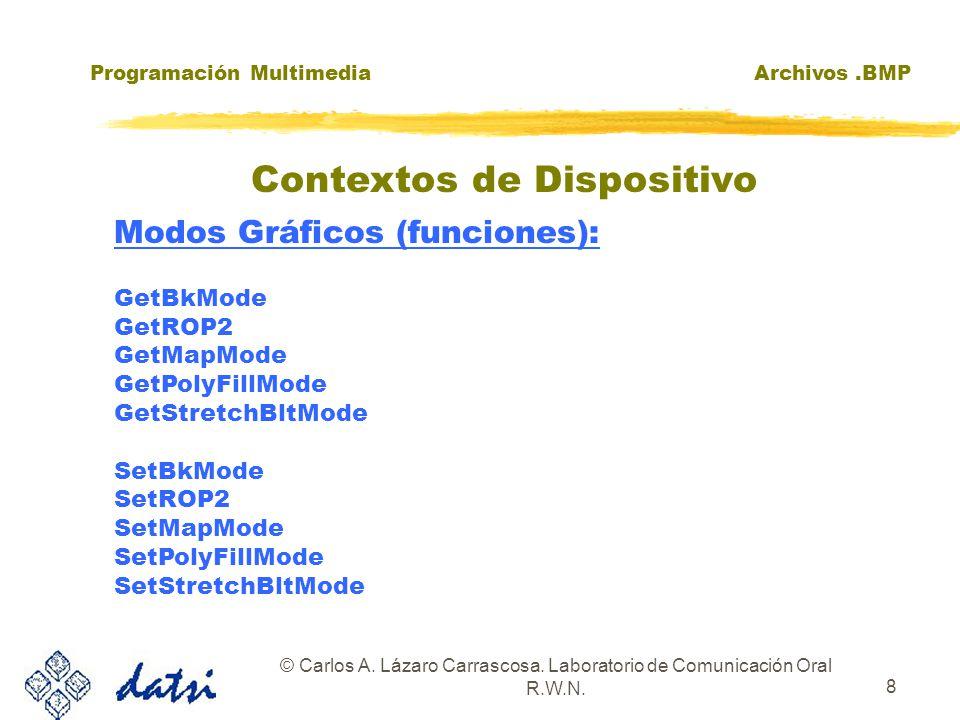 Programación MultimediaArchivos.BMP © Carlos A. Lázaro Carrascosa. Laboratorio de Comunicación Oral R.W.N. 8 Modos Gráficos (funciones): GetBkMode Get