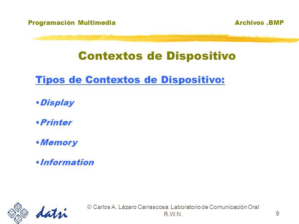 Programación MultimediaArchivos.BMP © Carlos A. Lázaro Carrascosa. Laboratorio de Comunicación Oral R.W.N. 9 Tipos de Contextos de Dispositivo: Displa
