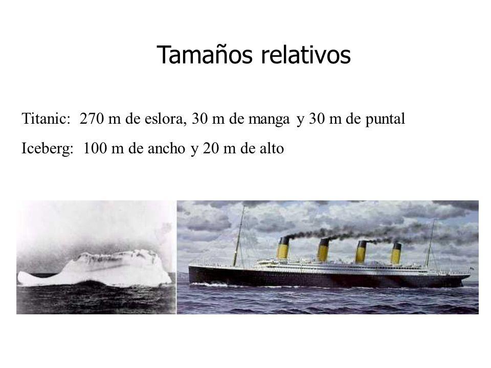 Tamaños relativos Titanic: 270 m de eslora, 30 m de manga y 30 m de puntal Iceberg: 100 m de ancho y 20 m de alto